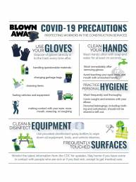 Infographic on COVID-19 Precautions