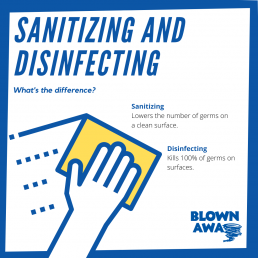 Difference between Sanitizing and Disinfecting